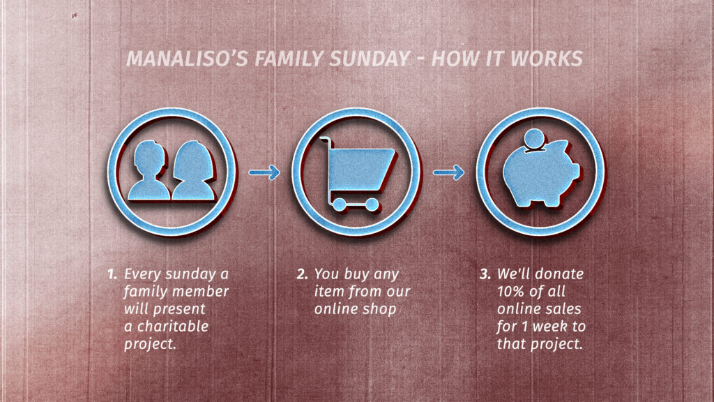 family_sunday_Infographik